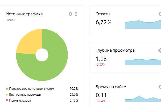 ИСТОЧНИК-ТРАФИКА