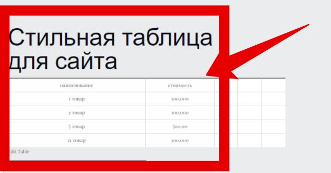 удобная таблица для сайта установка